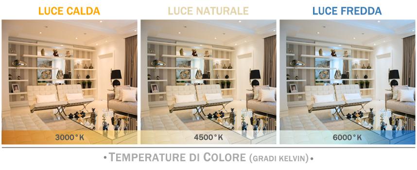 temperatura di colore