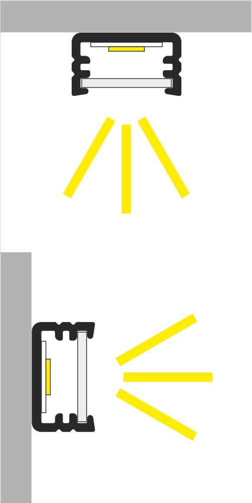 angolazione luce profilo led slim