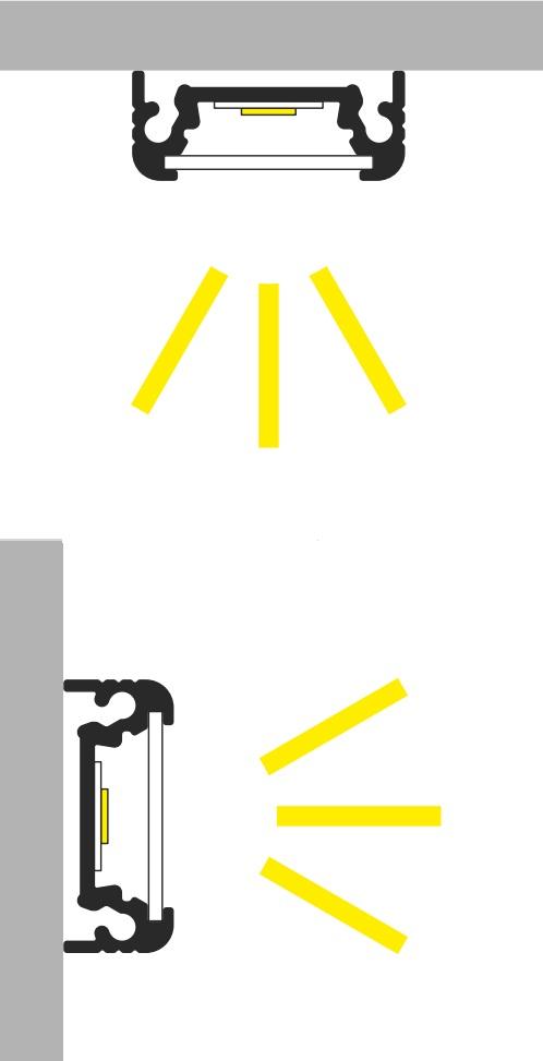 angolazione luce profilo led 10 mm