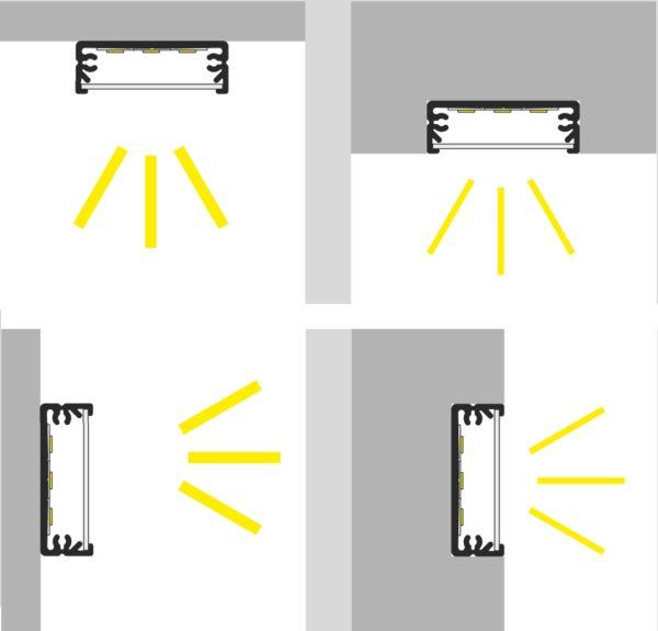 Angolazione luce profilo led da sottopensile