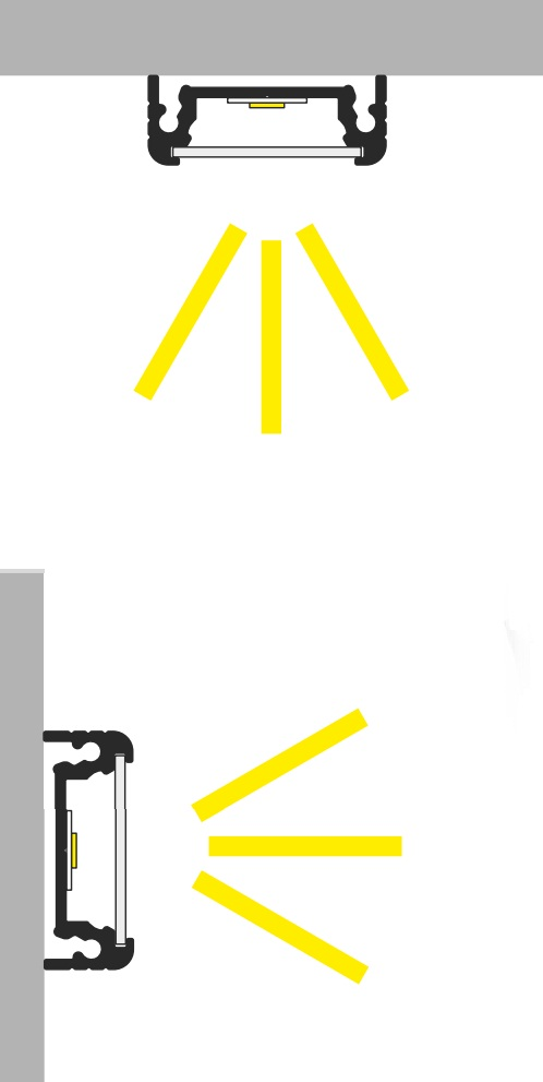 angolazione luce profilo led surface14