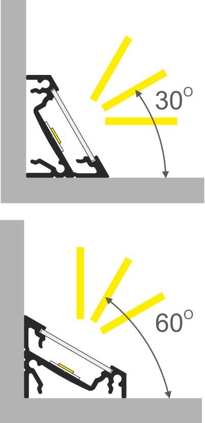Apertura luce profilo angolare alluminio per strisce led