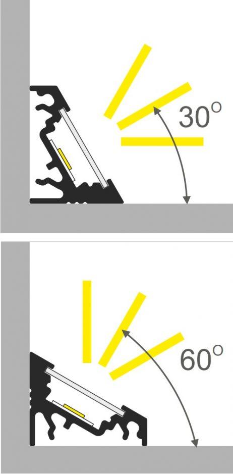 Apertura luce profilo angolare led 30/60 gradi