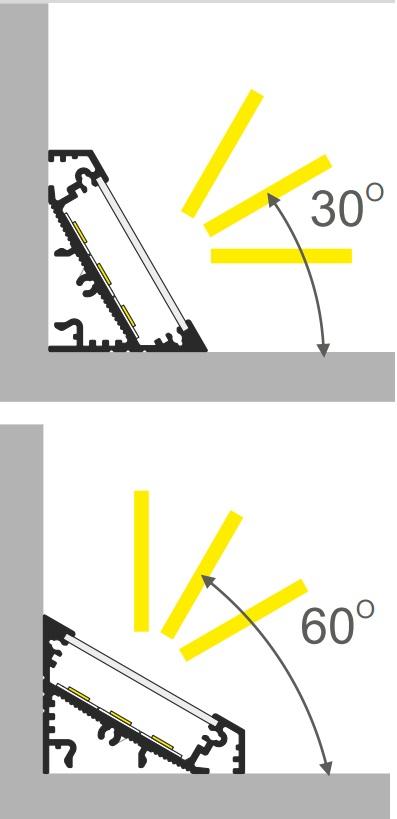 Apertura luce profilo angolare strisce led