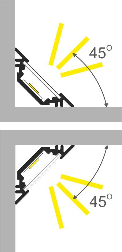 Apertura luce profilo led 45 gradi