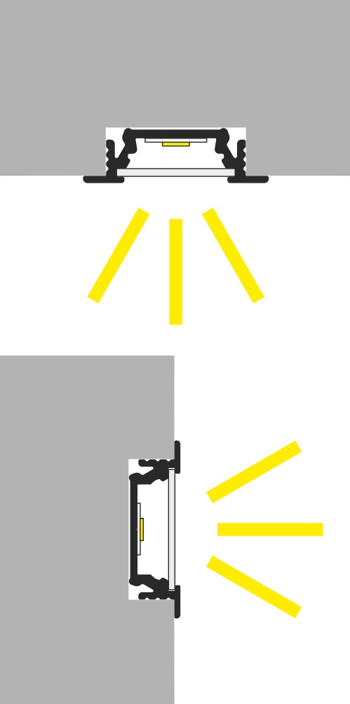 Apertura luce profilo led incasso