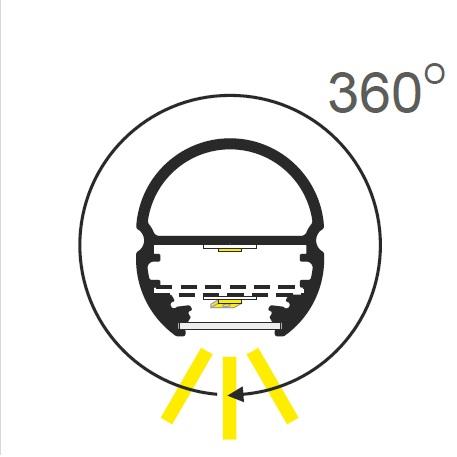 Direzione luce profilo led tondo