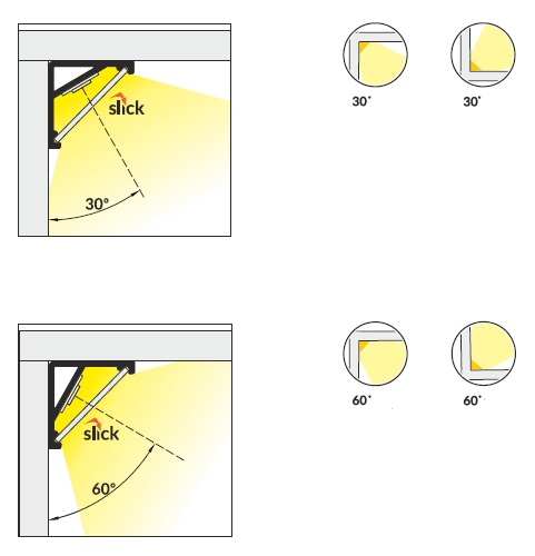 barra led per vetrine cabi12 angolo illuminazione